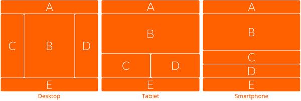 Esempi layout responsive design