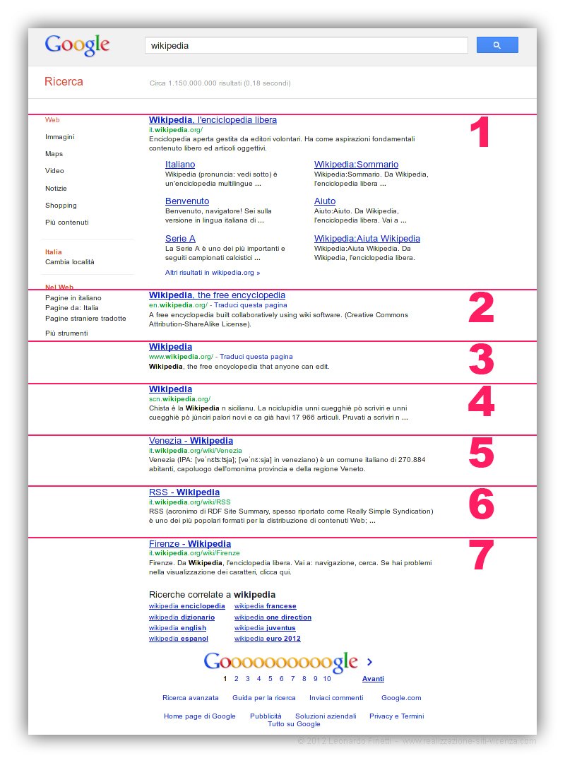 SERP Google: riduzione dei risultati da 10 a 7