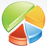 Report, statistiche e grafici