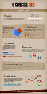 Infografica 6 consigli SEO di Realizzazione Siti Vicenza