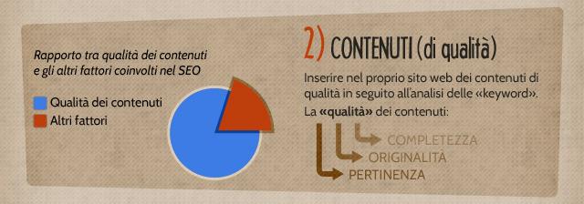 SEO: Qualità dei contenuti