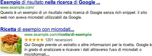 Come aumentare il CTR su Google
