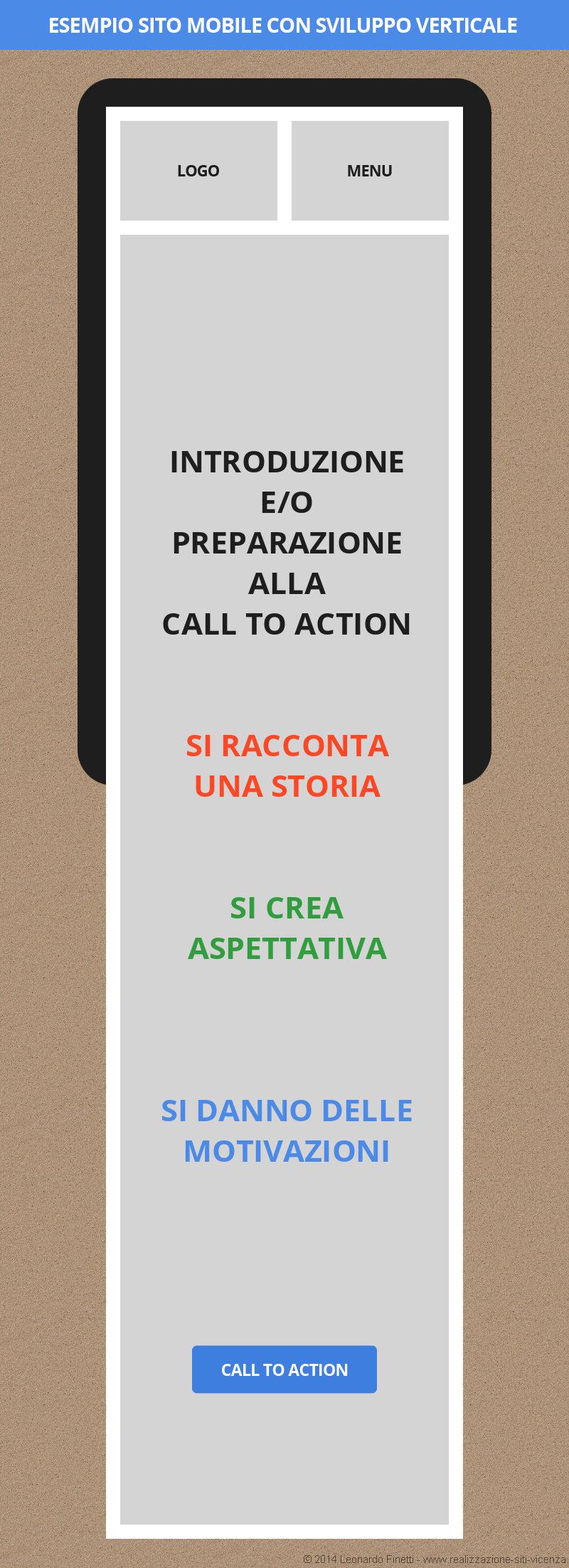 Esempio sito mobile con sviluppo verticale