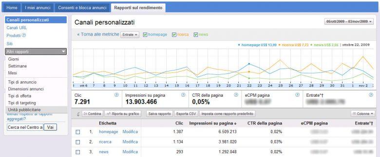 Nuova interfaccia di Google AdSense