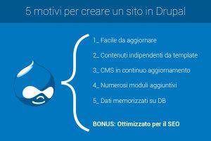 5 motivi per realizzare un sito con Drupal