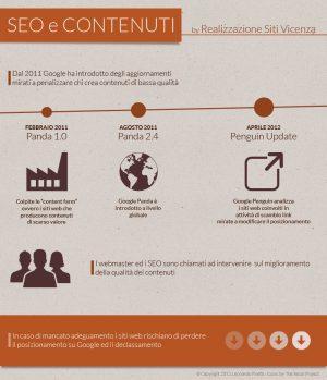 Infografica SEO e Qualità dei contenuti by Realizzazione Siti Vicenza